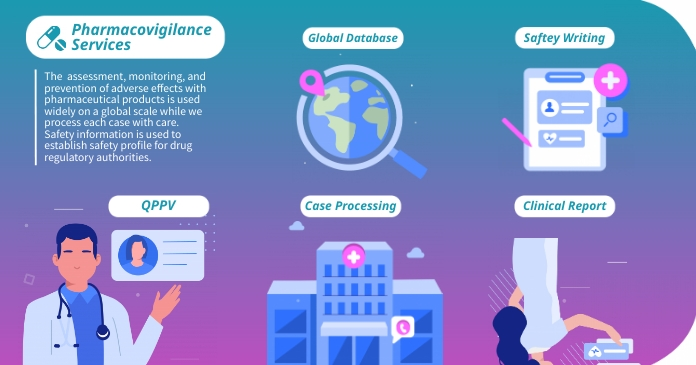Pharmacovigilance and Health Infographic Facebook Shared Image template