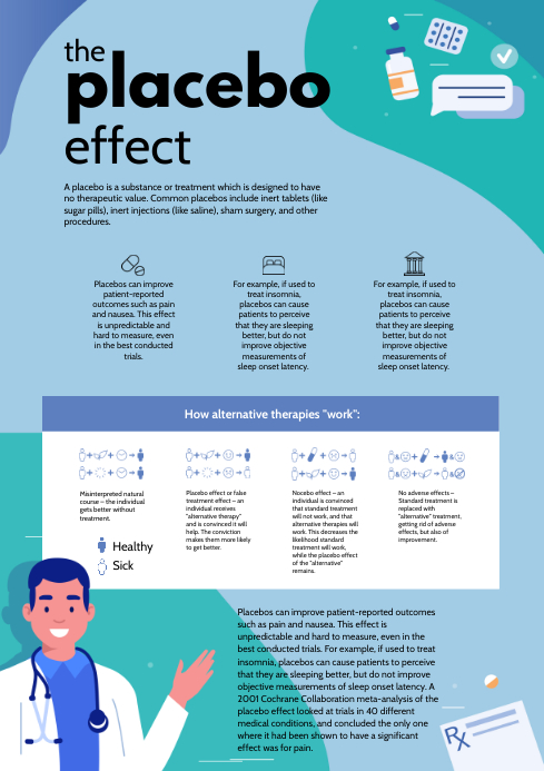 Placebo Effect Medical Academic Paper Custom A4 template