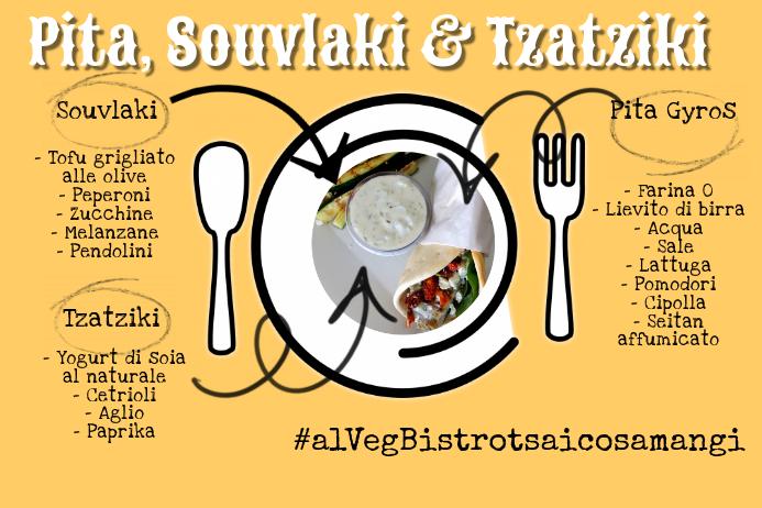 Plate Ingredients