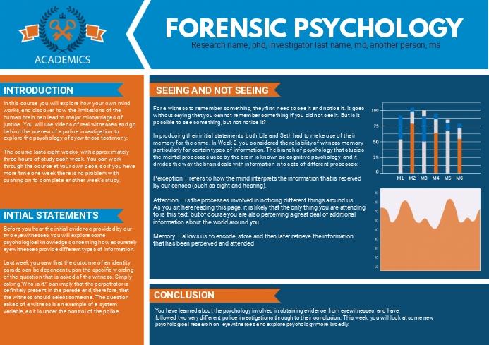 Psychology Custom Academic Paper A4 template
