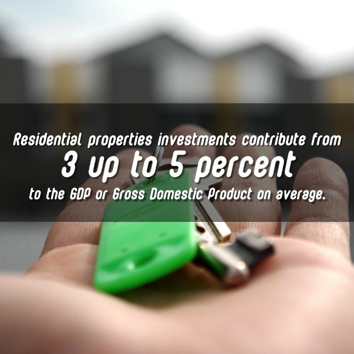Real Estate Fact