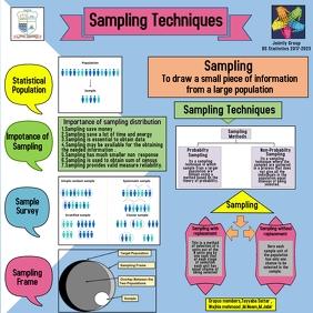 sampling poster
