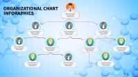 School Organizational Chart Digital Display (16:9) template