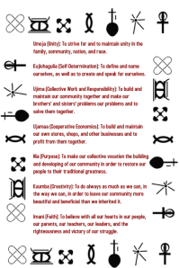 Seven days of Kwanzaa template poster