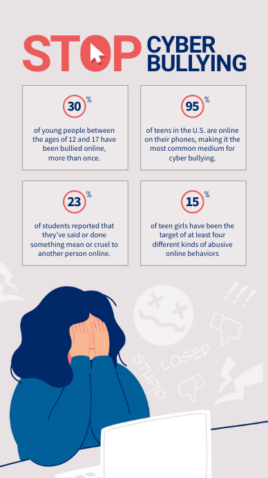 Stop Cyberbullying Infographic Instagram Story template