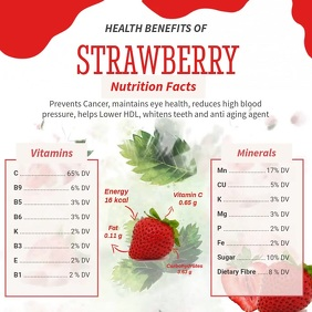 Strawberry Informative Facts Video