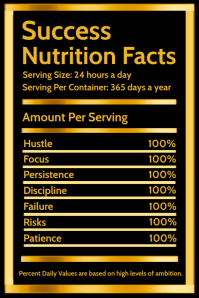 Success Nutrition Facts Poster Template