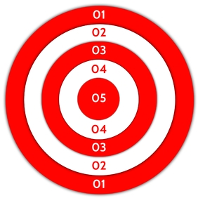 Target Board Template Vierkant (1:1)