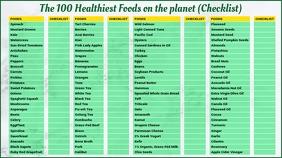 The 100 Healthiest Foods List Template Digital Display (16:9)