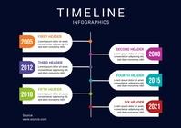 Timeline Design Template Postkort