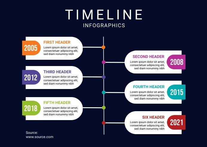 Timeline Design Template Postcard