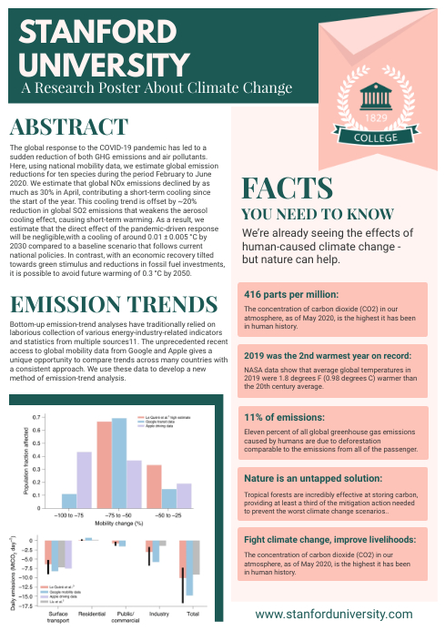 University Academic Paper Template A4