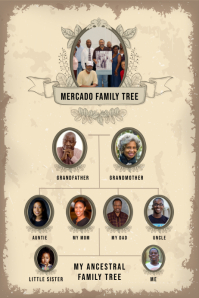 Vintage Family Tree Custom Template