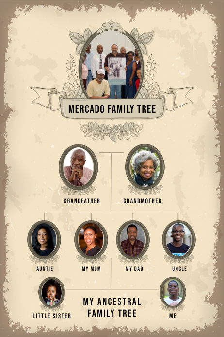 Vintage Family Tree Custom Template Poster
